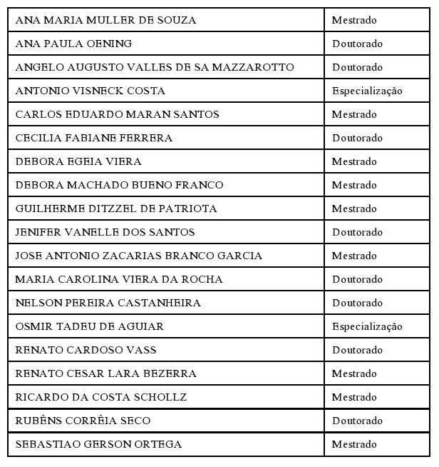 CORPO ENGENHARIA DA PRODUCAO-page0001